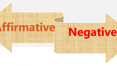 Photo of Change into Negative Sentence (without Changing Meaning)