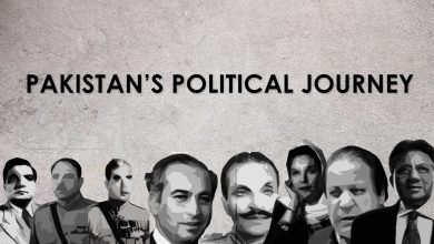Photo of Political History of Pakistan(In a Perfect Chronology from 1947)