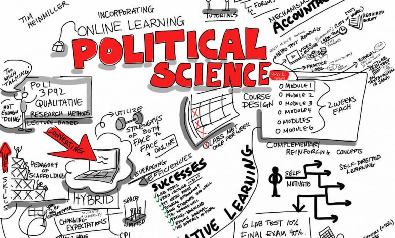 Basic_concepts_of_political_science