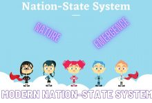 Photo of Nation-State System in International Relations (Nature and Emergence)